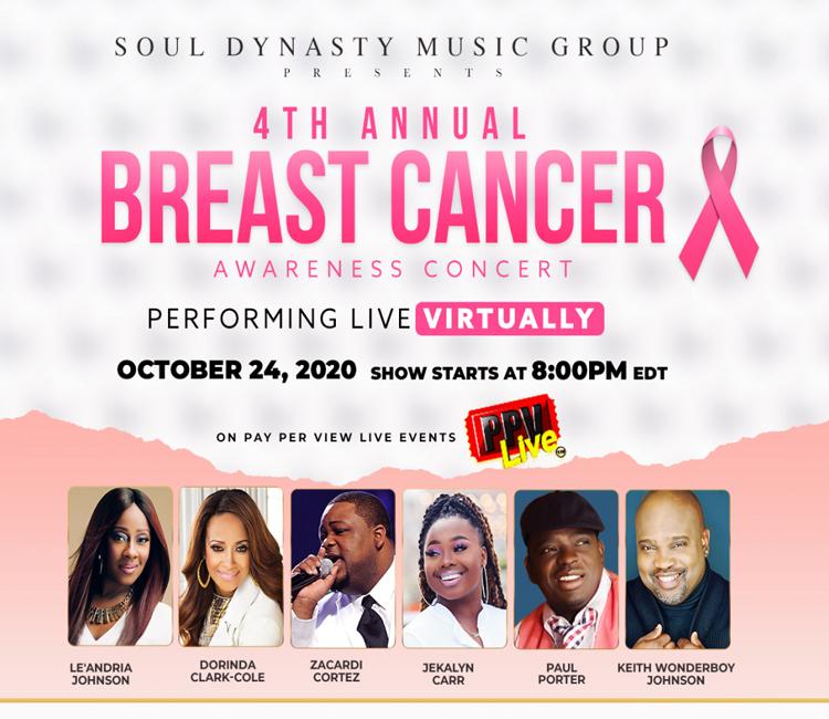 4th Annual Breast Cancer